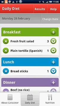 Pregnancy Diet Calculator