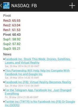 Stocks168