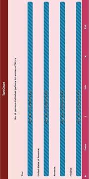 Tart Chart
