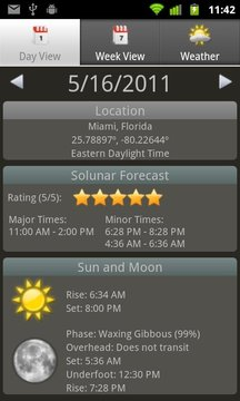SolunarCast - Outdoor Forecast