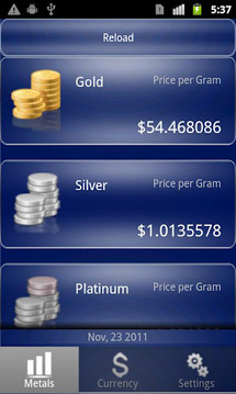 Forex&Conversion,Metal Prices