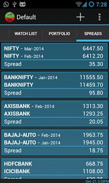 Stock Market Pulse - NSE