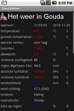 Het weer in Gouda.