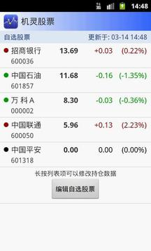 机灵股票 中国版