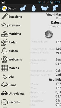 Datos Meteo Galiza