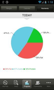 LIVESTRONG.COM Calorie Counter