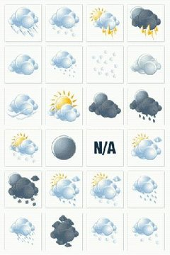 MYCW Weather Theme - Bubble