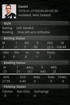 IPL 2013 Schedule & Live score