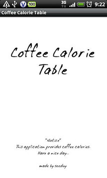 Coffee Calorie Table