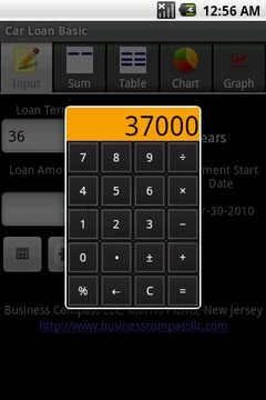 Car Loan - Basic
