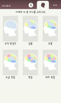 大脑的故事
