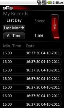 Street Racing Speedometer