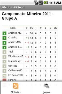 Atletico-MG Total