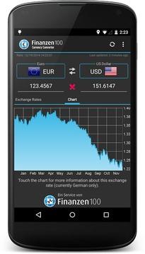 Finanzen100汇率转换