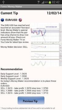 Forex Money Maker