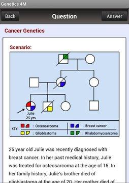 Genetics 4 Medics