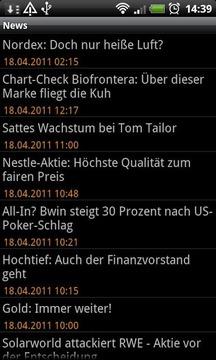 Börse (Aktien und Co)