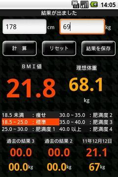 BMI・理想体重