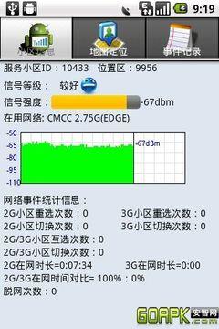 3G信号检测