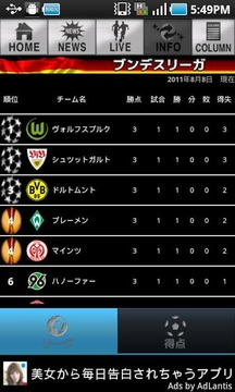 超WORLDサッカー!