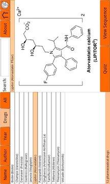 Chemistry By Design