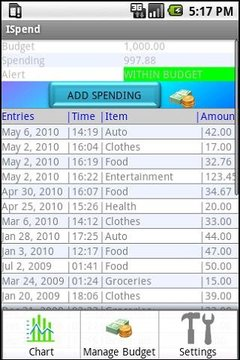 ISpend(Spending Monitor)-Free