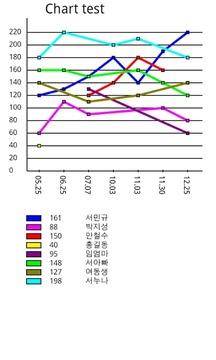 미니 엑셀 차트