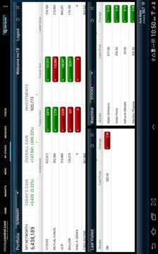 moneycontrol for Tablet