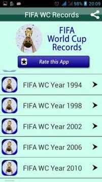 足球世界杯纪录