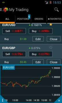 Markets.com Mobile Trader