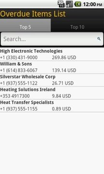 SAP Financials OnDemand