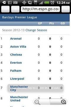 West Ham United FC Cloud