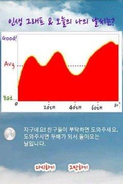 인생그래프