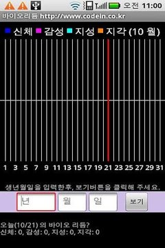 Biorhythm (바이오리듬)