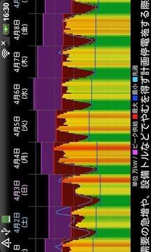 (东北版)电力の使用状况ウィジェット