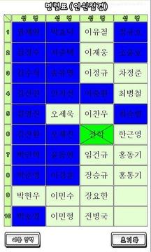 인원점검용 명렬표