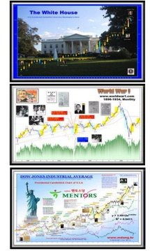 股票的歷史,Stock History