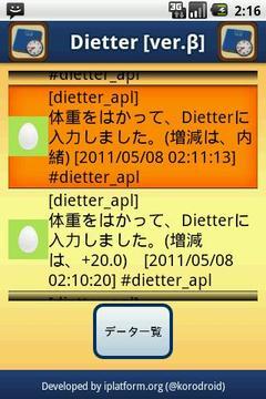 Dietter