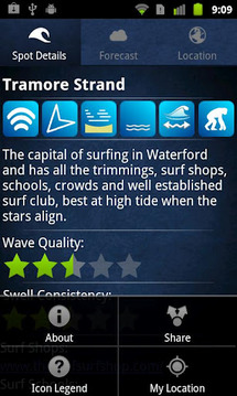 Surf Guide Ireland