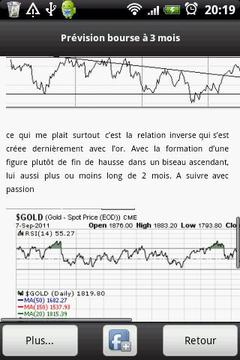 Graph SEO Bourse