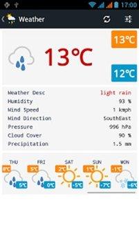 Iloilo weather - Philippines
