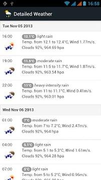 Olomouc weather - Czech Republ