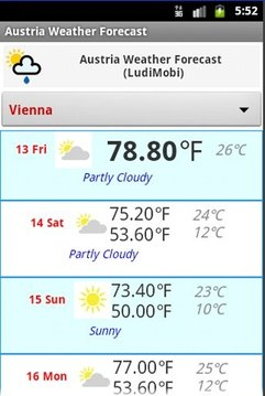 Austria Weather Forecast
