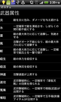 无双orochi2チェッカー(β版)