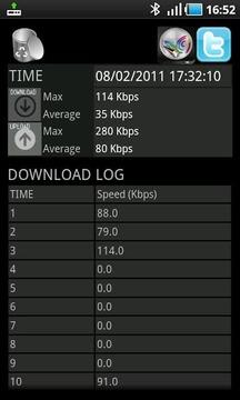 TCI Speedtest