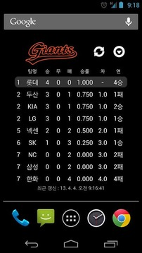 Baseball Chart [2013한국프로야구]