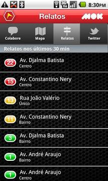 Trânsito Manaus