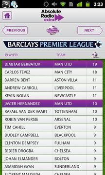 Live Scores - Chelsea