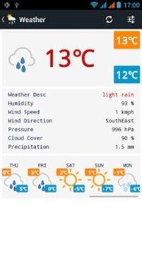 Azare weather - Niger