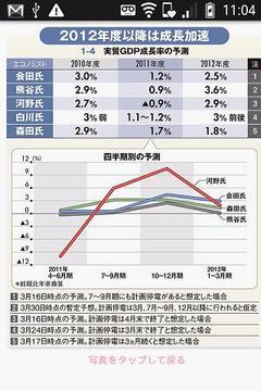 日本経済はどうなる? 週刊ダイヤモンドセレクト